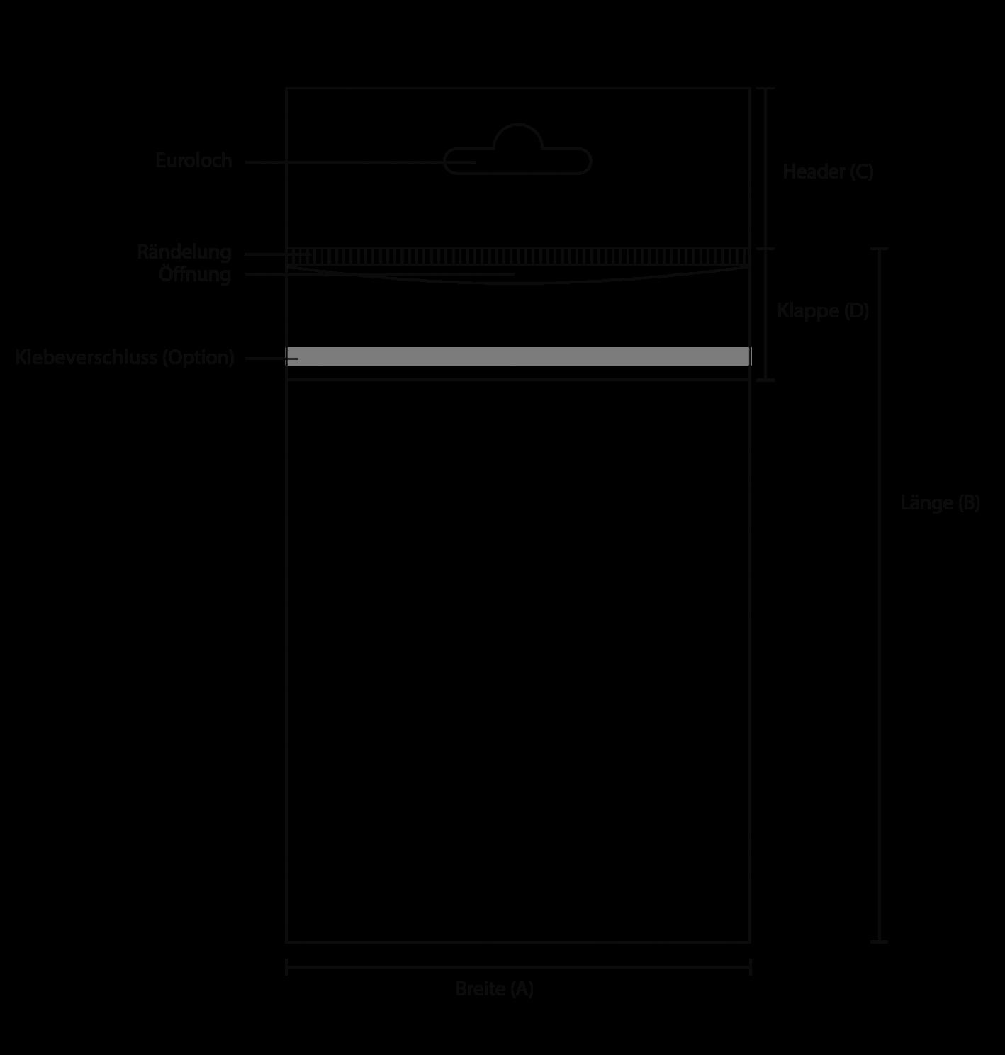 Headerbeutel (Befüllung von oben)